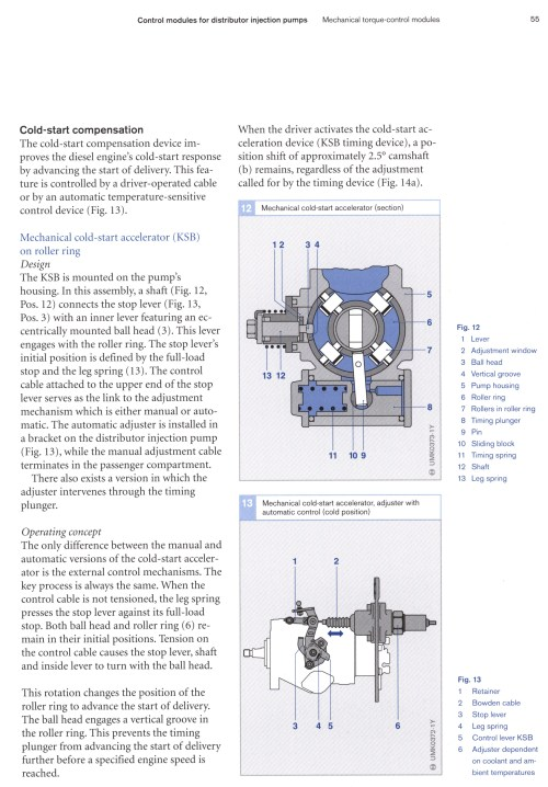 small resolution of bosch distributor type diesel fuel injection pumps yellow book wrote page 55