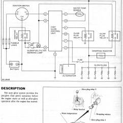 300zx Wiring Diagram Old Heating Furnace 84 Nissan 720 Ignition Get Free Image