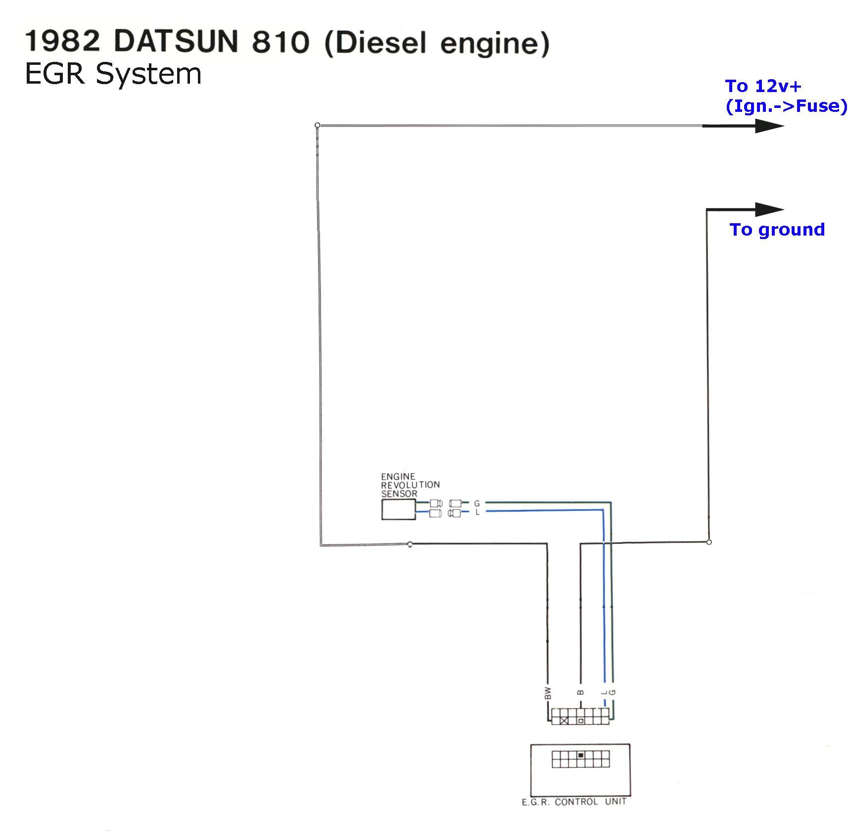 hight resolution of  cluster laurel c32 wiring diagram wiring diagrams nissan laurel wiring diagram nissandiesel forums u2022
