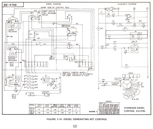 small resolution of onan diesel generating set control png