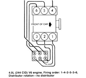 1998 Ford ranger spark plug wire diagram