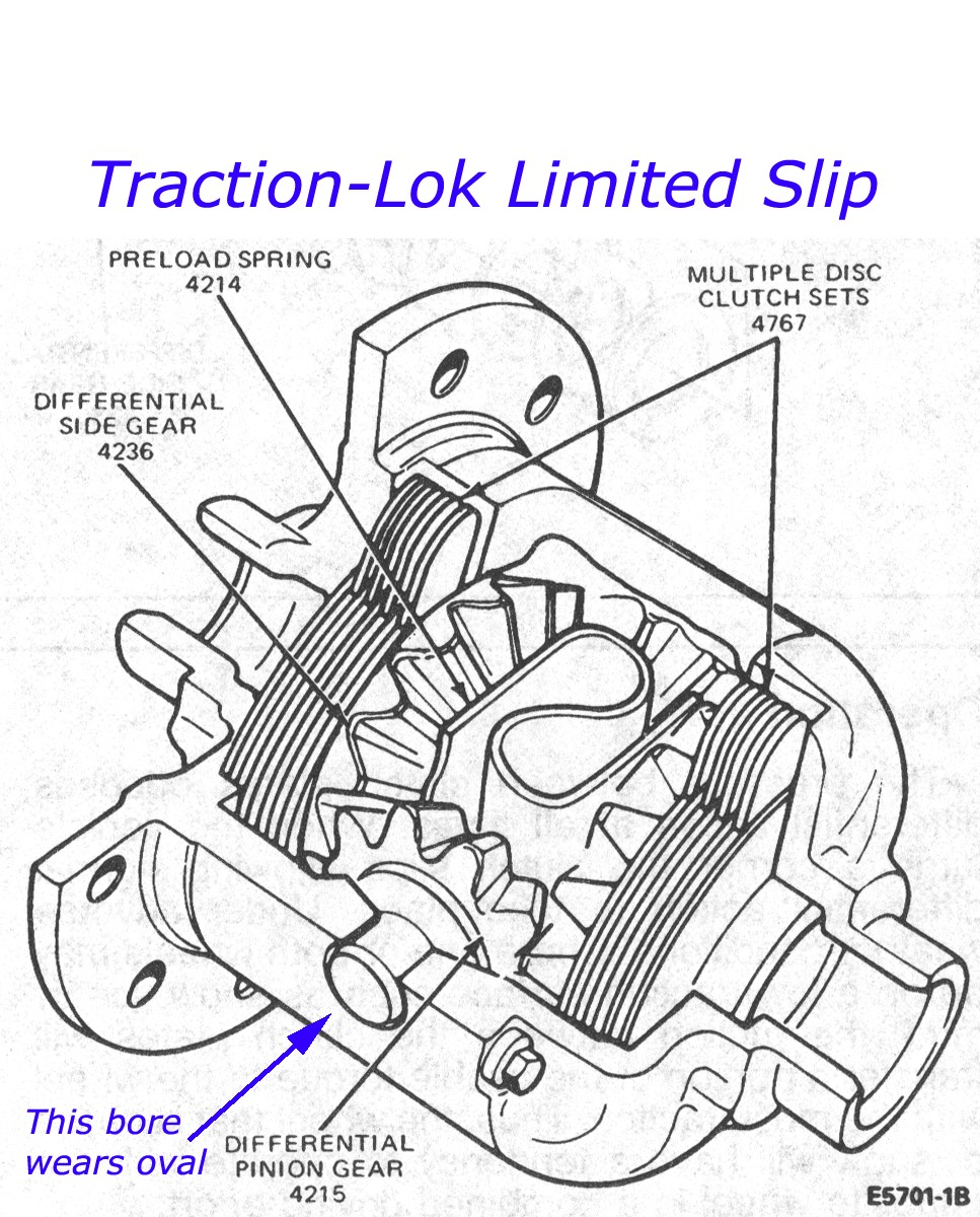 medium resolution of hawk tachometer wiring diagram hawk discover your wiring diagram early electronic ignition system diagram for wiring