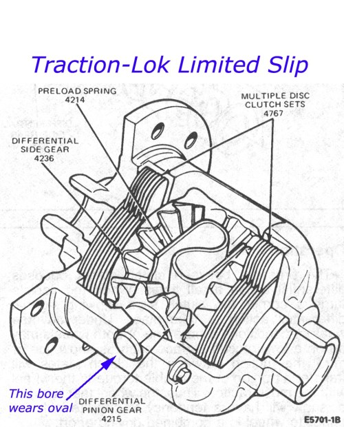 small resolution of hawk tachometer wiring diagram hawk discover your wiring diagram early electronic ignition system diagram for wiring