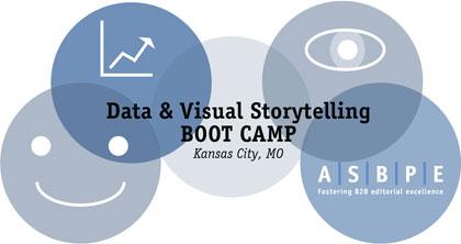 B2B digital and visual storytelling boot camp in Kansas City
