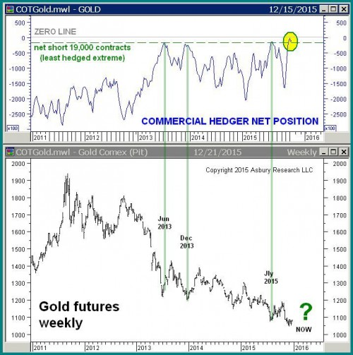 Chart 1