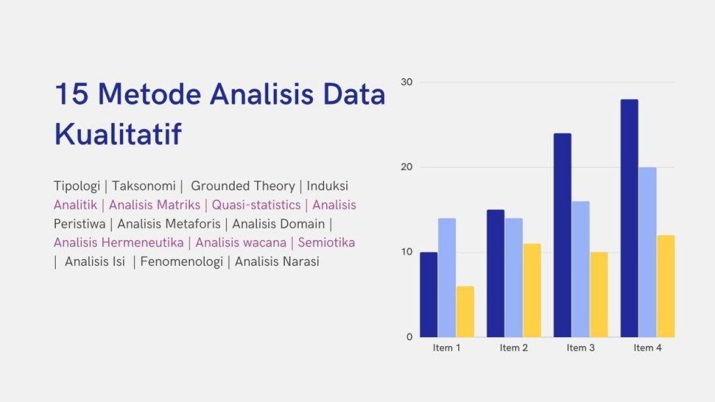 Metode Analisis Data Kualitatif