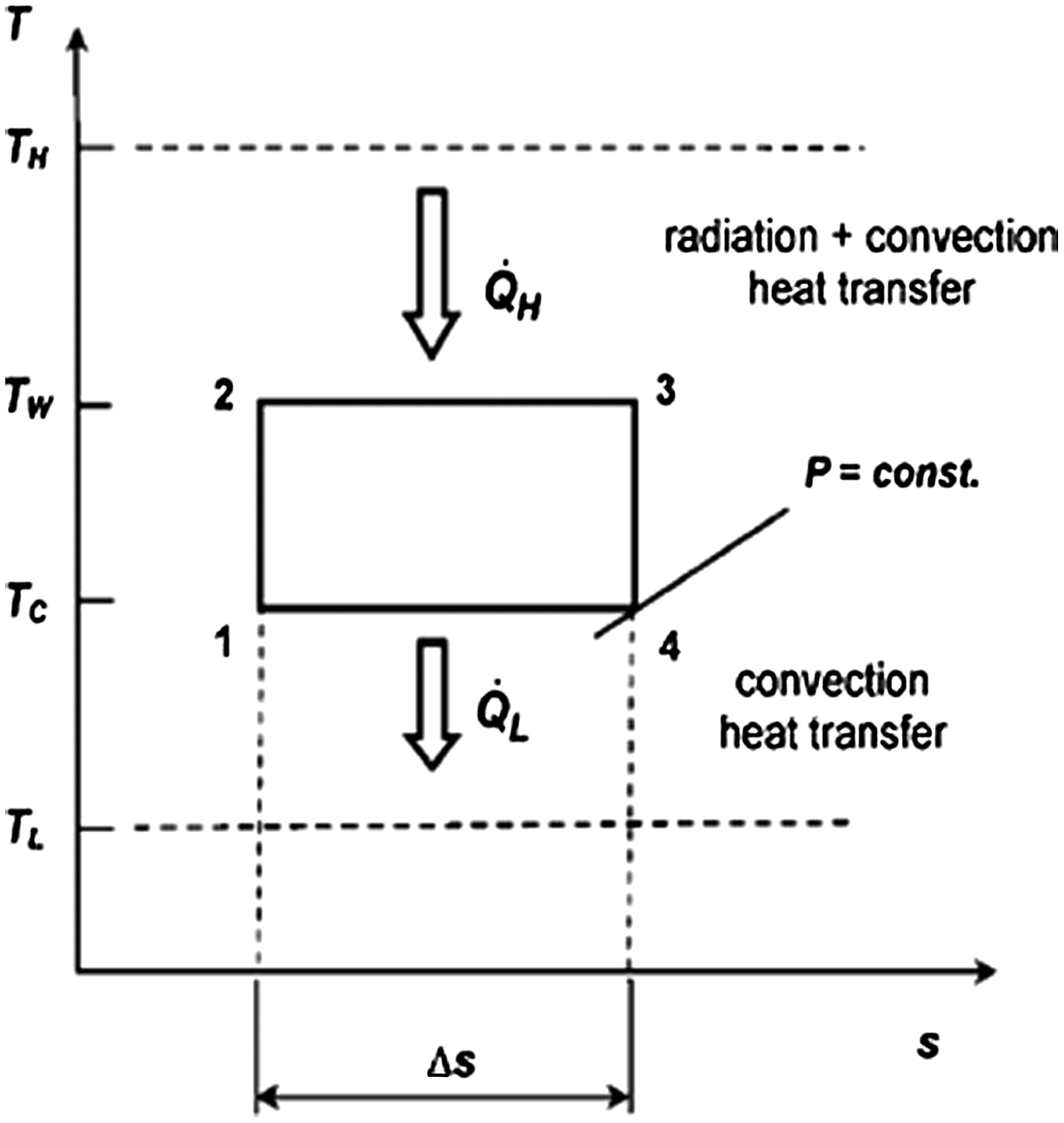 hight resolution of optimal design of a solar driven heat engine based on thermal and ecological criteria journal of energy engineering vol 141 no 3