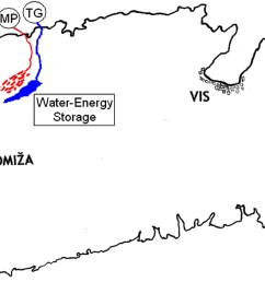 role of water energy storage in pv psh power plant development journal of energy engineering vol 137 no 4 [ 2086 x 1133 Pixel ]