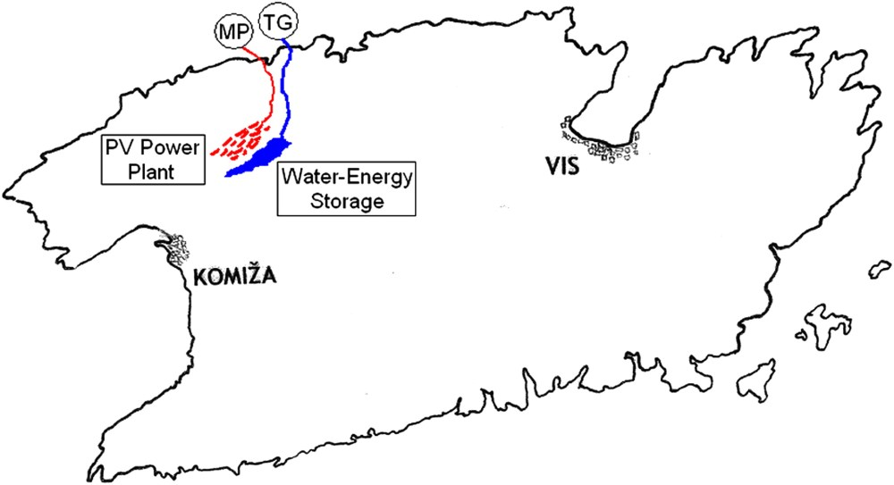 medium resolution of role of water energy storage in pv psh power plant development journal of energy engineering vol 137 no 4