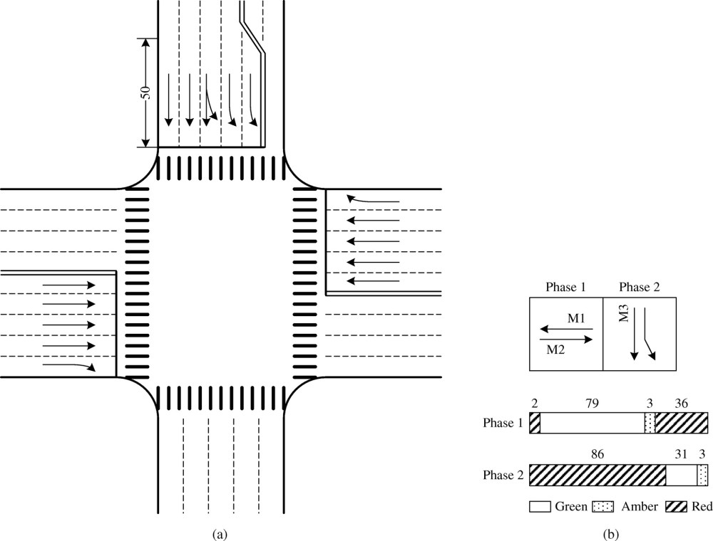 medium resolution of optimal allocation of lane space and green splits of isolated signalized intersections with short left turn lanes journal of transportation engineering