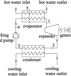 experimental study of a low temperature power generation system in an organic rankine cycle journal of energy engineering vol 141 no 3 [ 1340 x 1205 Pixel ]