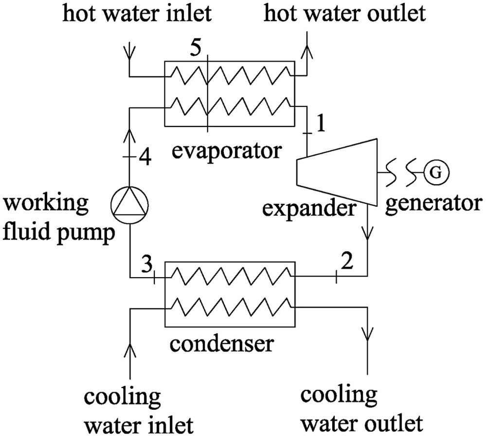 medium resolution of experimental study of a low temperature power generation system in an organic rankine cycle journal of energy engineering vol 141 no 3