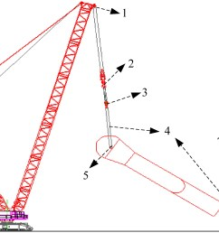 statics based simulation approach for two crane lift journal of construction engineering and management vol 138 no 10 [ 2105 x 1353 Pixel ]