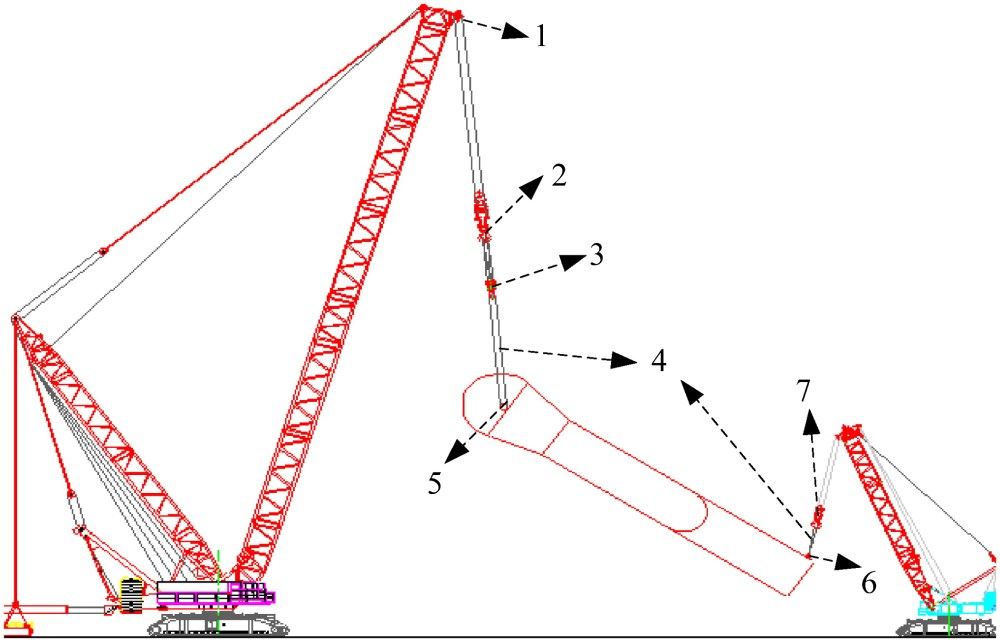 medium resolution of statics based simulation approach for two crane lift journal of construction engineering and management vol 138 no 10