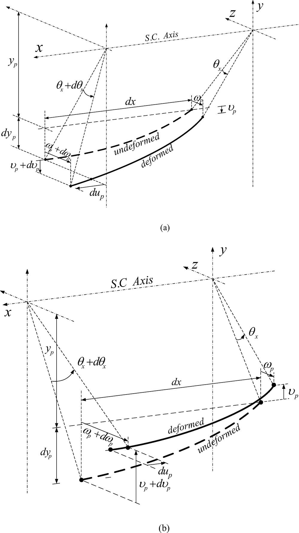 medium resolution of torsional stiffness of prestressing tendons in double t beams journal of engineering mechanics vol 137 no 1