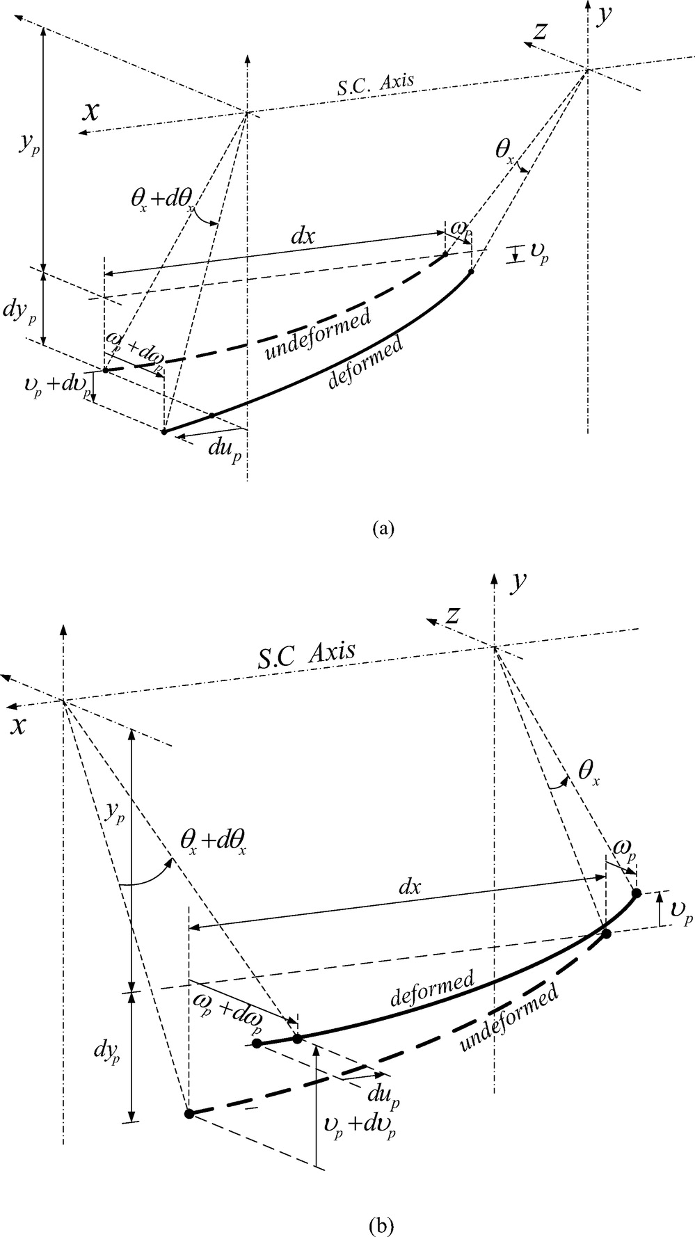 hight resolution of torsional stiffness of prestressing tendons in double t beams journal of engineering mechanics vol 137 no 1