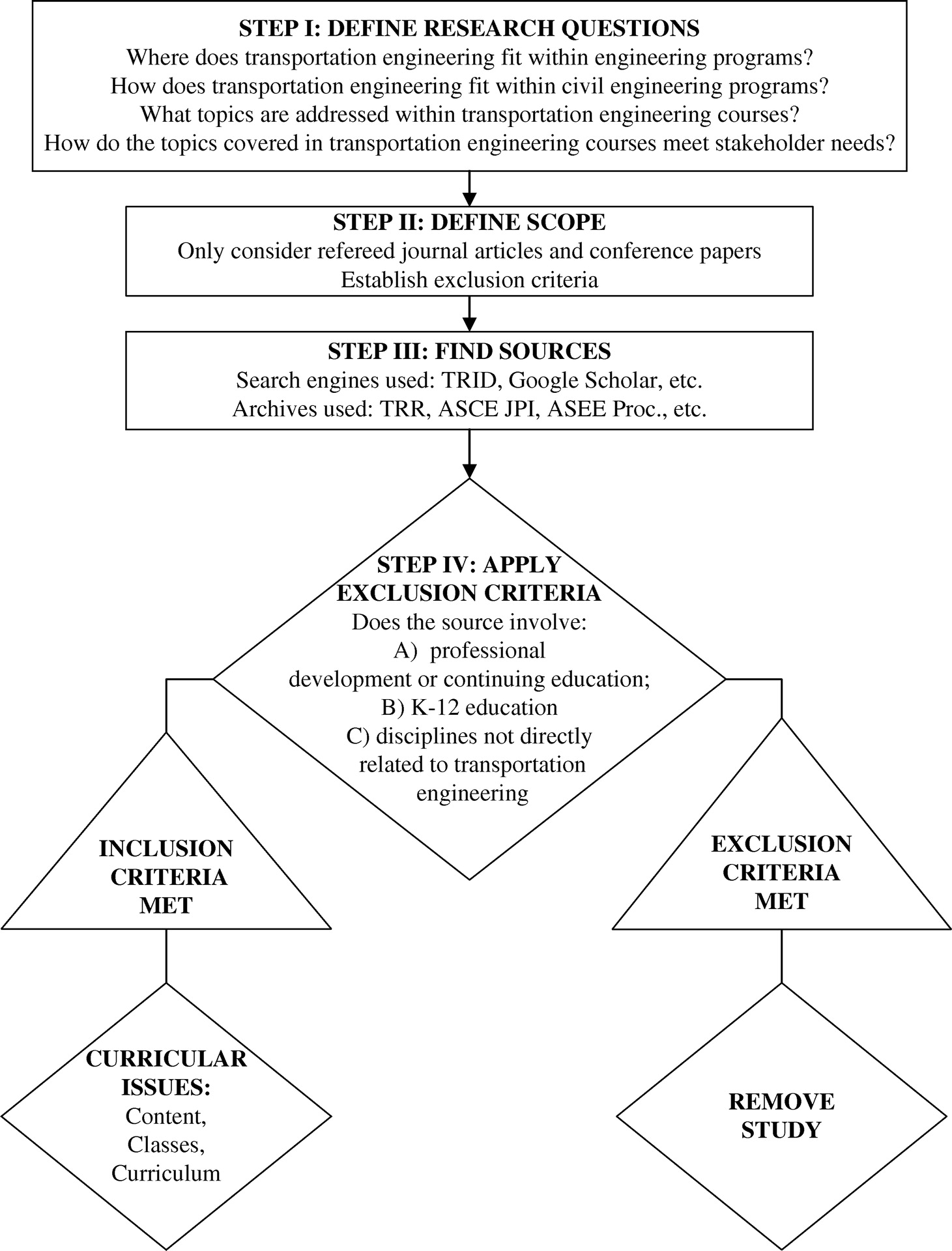 9 uml diagrams for library management system segmented worm diagram literature review on bookshop harvard