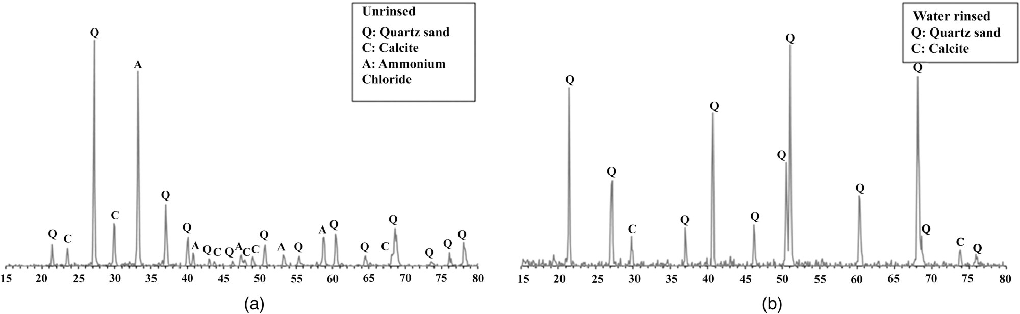 hight resolution of baseline investigation on enzyme induced calcium carbonate precipitation journal of geotechnical and geoenvironmental engineering vol 144 no 11