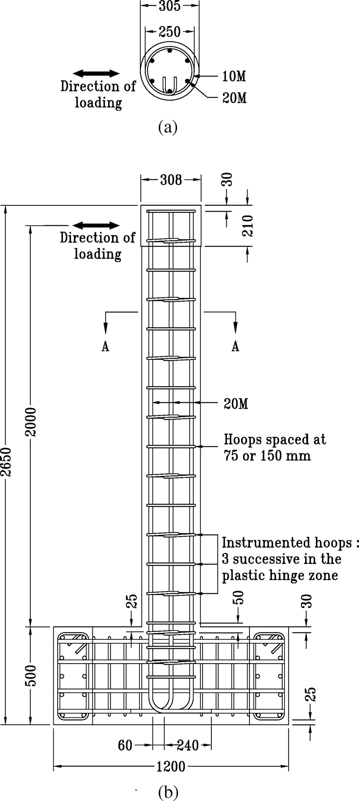 hight resolution of behavior of circular reinforced concrete columns confined with carbon fiber reinforced polymers under cyclic flexure and constant axial load journal of