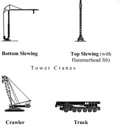 tower crane electrical diagram simple crane diagram repair wiring scheme [ 1960 x 2402 Pixel ]