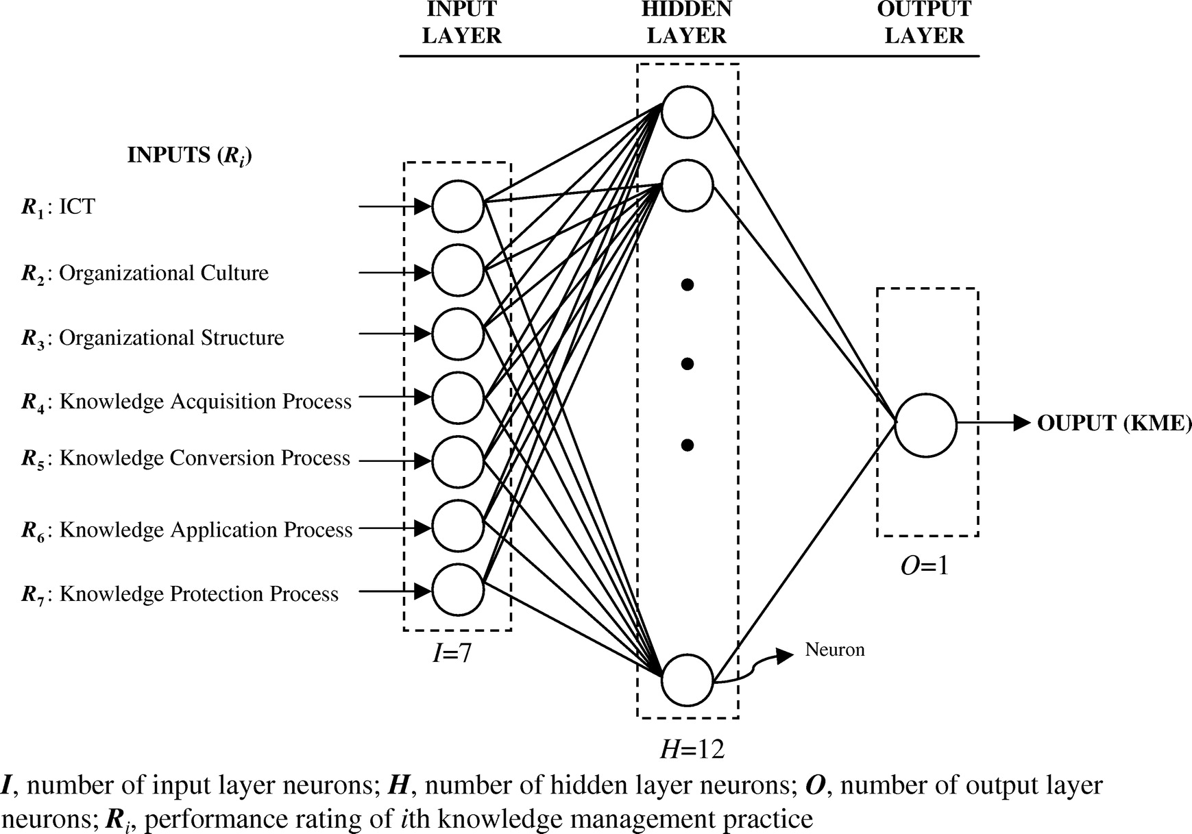 delco 12si alternator wiring diagram iron carbon equilibrium pdf cs121 imageresizertool com