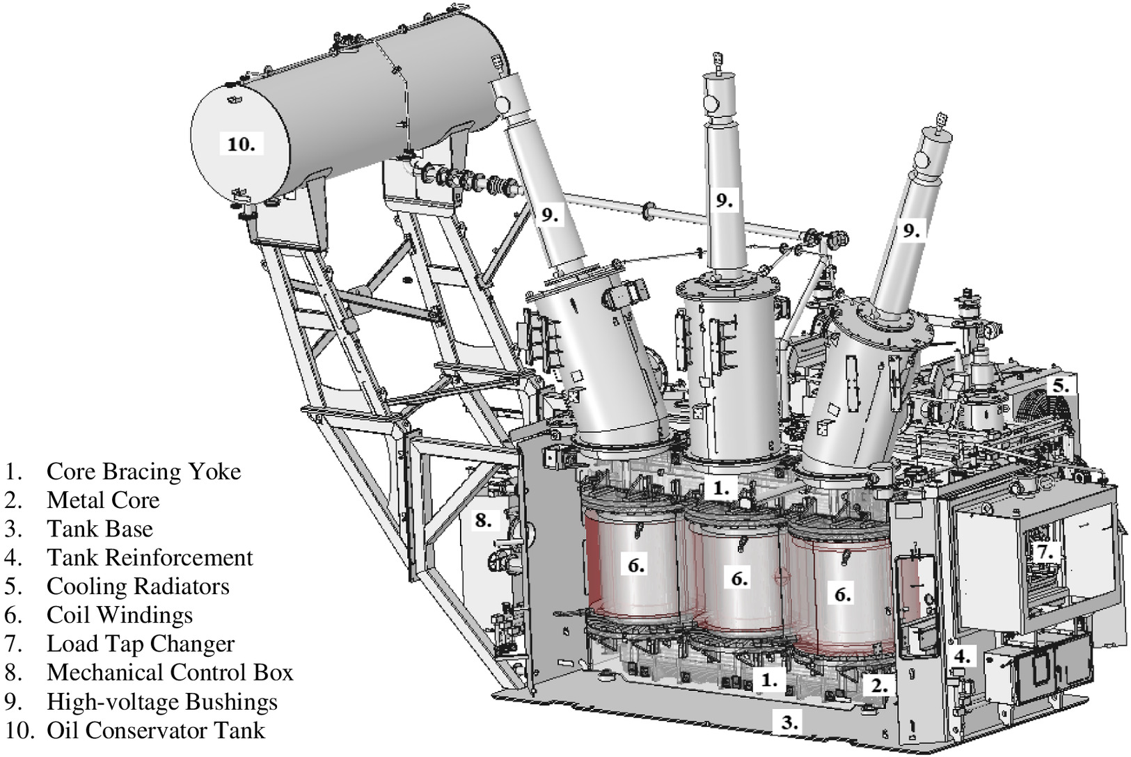 hight resolution of predicting power transformer bushings seismic vulnerability mounting stiffness and coupling journal of performance of constructed facilities vol 33