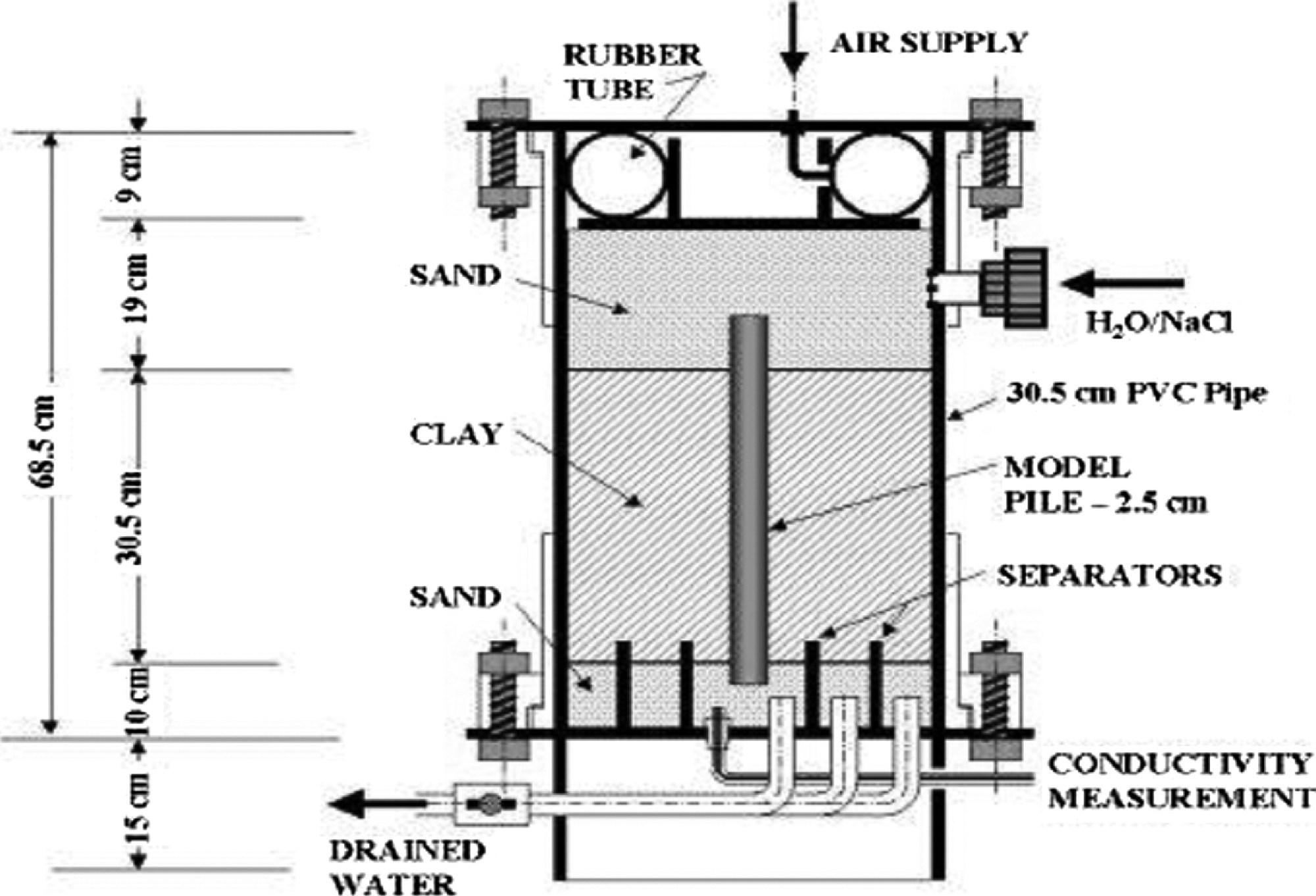 hight resolution of with battery wiring diagram verado kicker