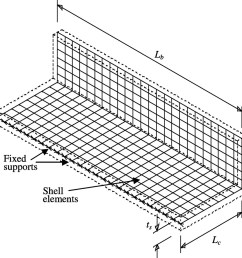 anchorage capacity of concrete bridge barriers reinforced with gfrp bars with headed ends journal of bridge engineering vol 19 no 9 [ 902 x 916 Pixel ]