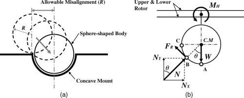 small resolution of conceptual study of a smart docking system for vtol uav journal of aerospace engineering vol 29 no 2