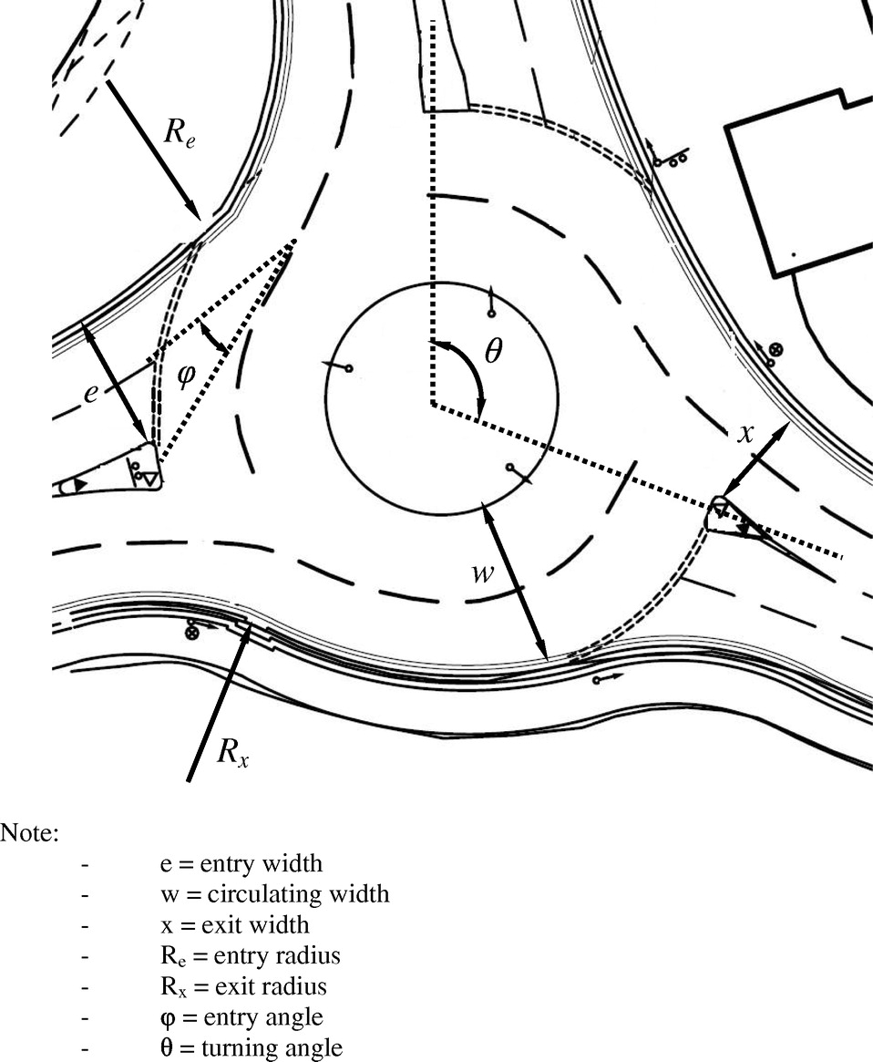 medium resolution of performance evaluations of the spiral marking roundabouts in hong kong journal of transportation engineering vol 138 no 11