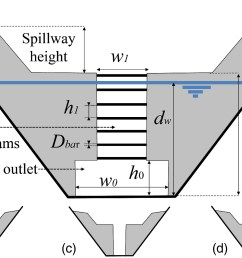 design of sediment traps with open check dams i hydraulic and deposition processes journal of hydraulic engineering vol 142 no 2 [ 2091 x 1321 Pixel ]