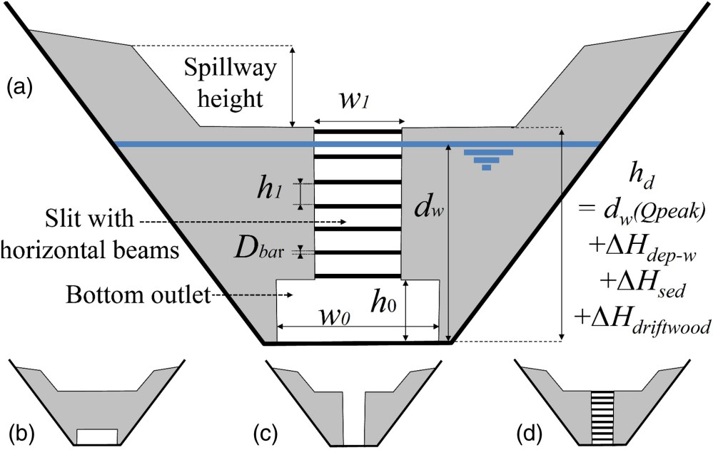 medium resolution of design of sediment traps with open check dams i hydraulic and deposition processes journal of hydraulic engineering vol 142 no 2