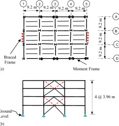 designs of special concentrically braced frame using aisc 341 05 and aisc 341 10 practice periodical on structural design and construction vol 21 no 1 [ 1000 x 1043 Pixel ]