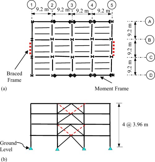small resolution of designs of special concentrically braced frame using aisc 341 05 and aisc 341 10 practice periodical on structural design and construction vol 21 no 1