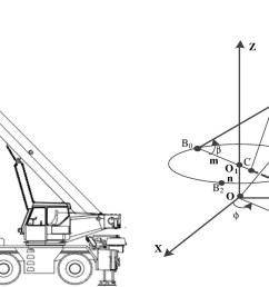 real time anticollision system for mobile cranes during lift operations journal of computing in civil engineering vol 29 no 6 [ 1567 x 829 Pixel ]
