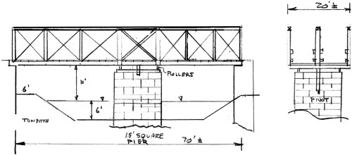 small resolution of american swing bridges 1797 to 1907 practice periodical on structural design and construction vol 16 no 4