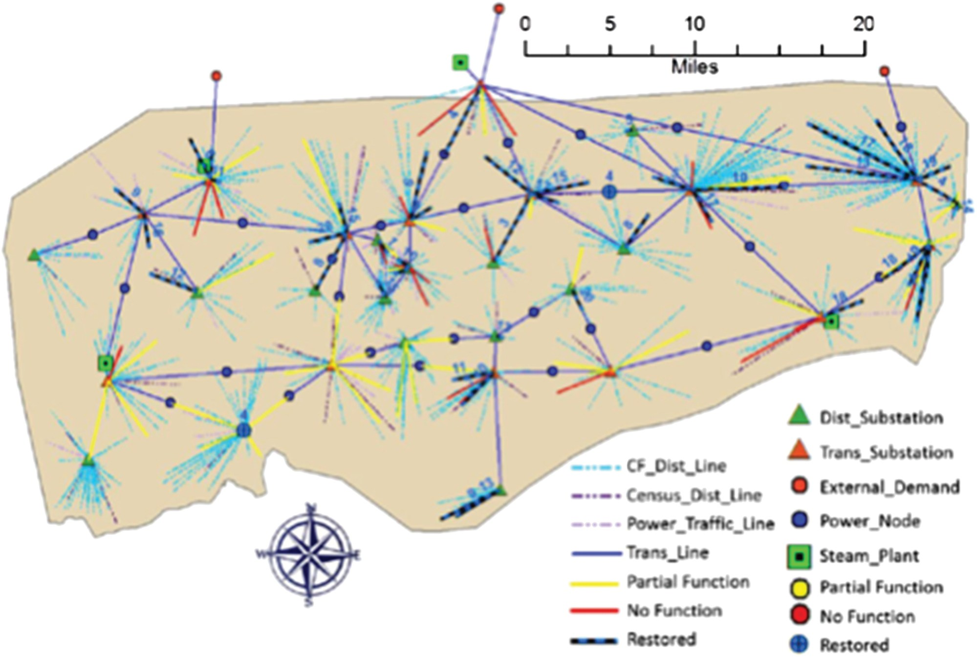 hight resolution of crisis modeling the restoration of interdependent civil and social infrastructure systems following an extreme event natural hazards review vol 20
