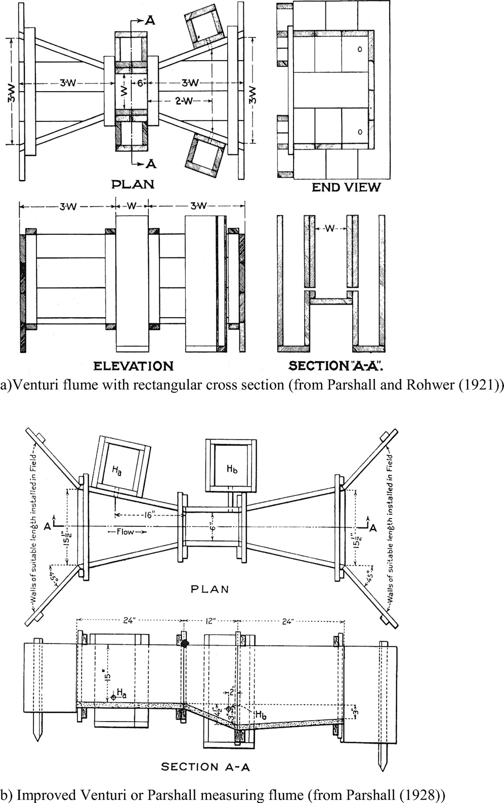 medium resolution of supercritical flow measurement using a small parshall flume journal of irrigation and drainage engineering vol 135 no 5
