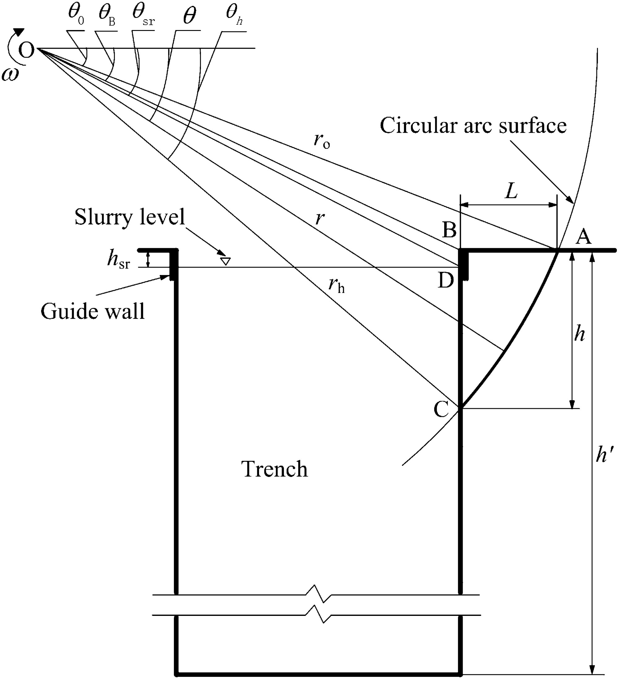 hight resolution of limit analysis for local and overall stability of a slurry trench in cohesive soil international journal of geomechanics vol 15 no 5