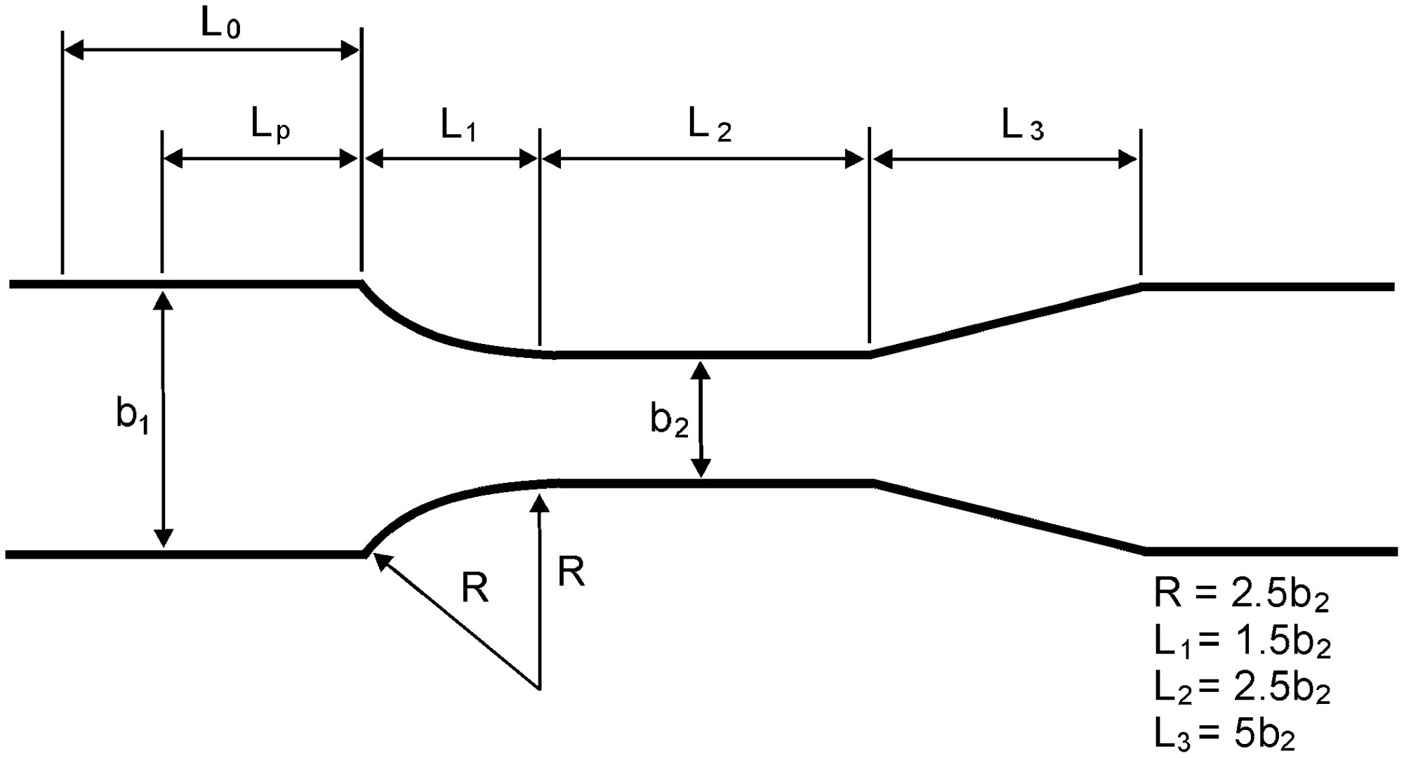 hight resolution of improvements in flow rate measurements by flumes journal of hydraulic engineering vol 138 no 8