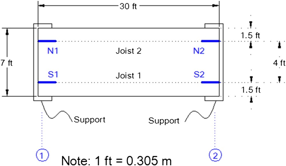 medium resolution of effect of bottom chord extensions on the static flexural stiffness of open web steel joists journal of performance of constructed facilities vol 26