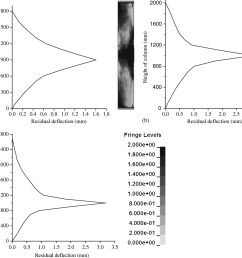 failure analysis and damage assessment of rc columns under close in explosions journal of performance of constructed facilities vol 29 no 5 [ 1807 x 1587 Pixel ]