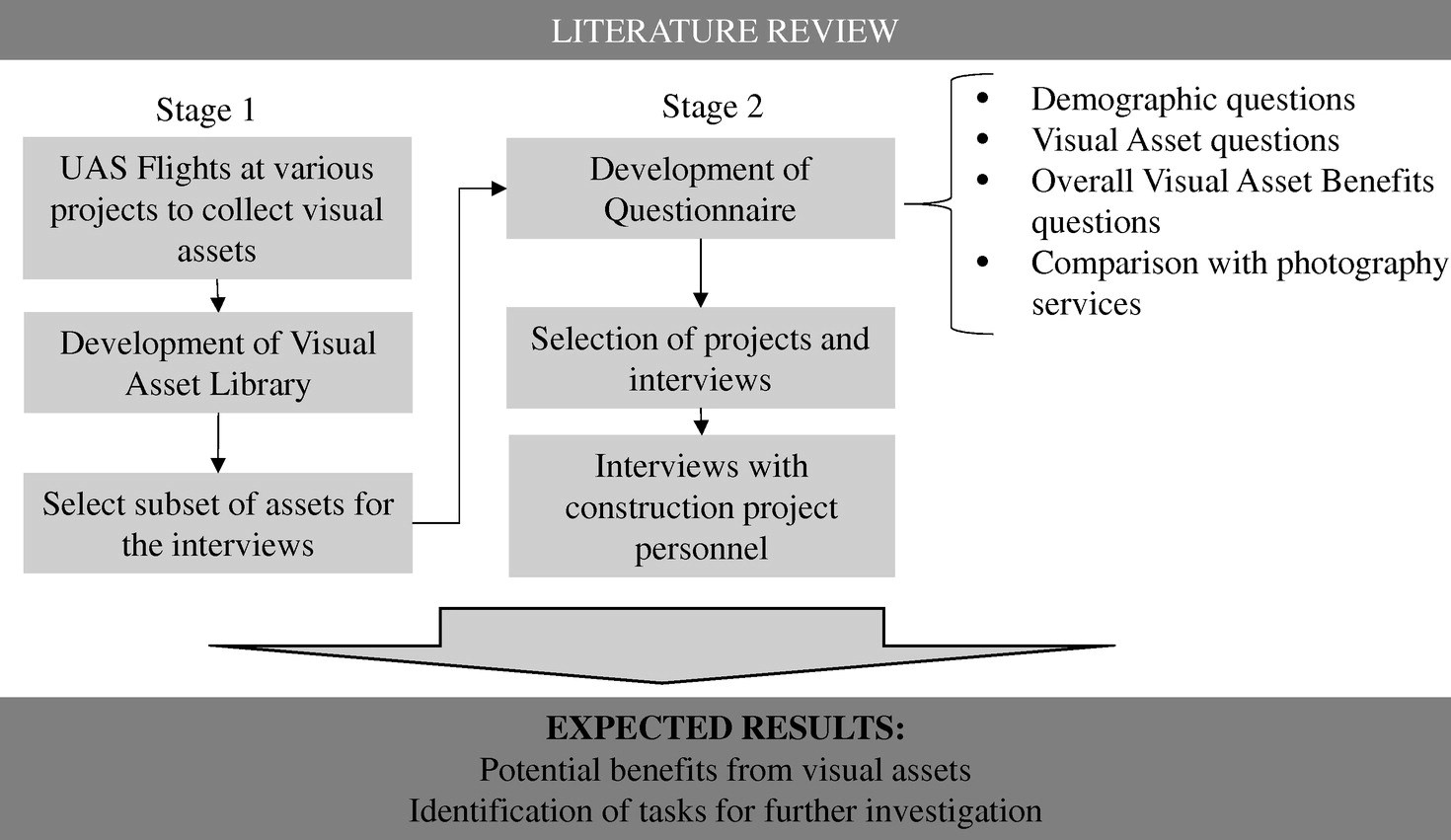 9 uml diagrams for library management system ford hei distributor wiring diagram literature review on bookshop harvard