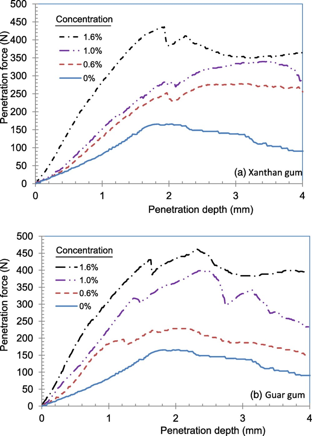 medium resolution of biopolymer stabilization of mine tailings for dust control journal of geotechnical and geoenvironmental engineering vol 141 no 2