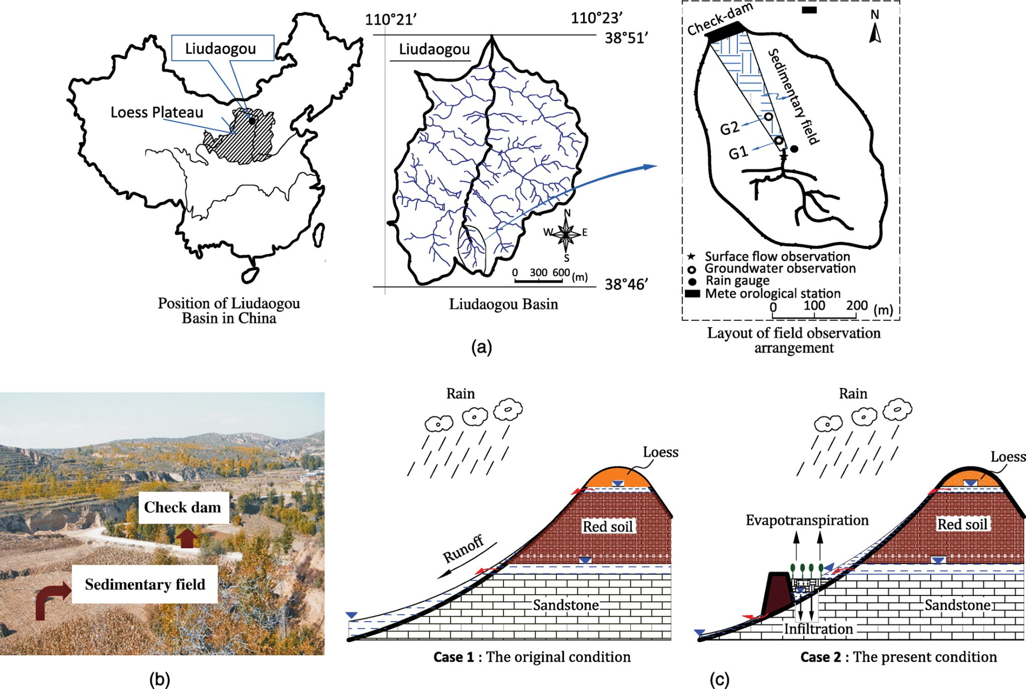 hight resolution of effects of the check dam system on water redistribution in the chinese loess plateau journal of hydrologic engineering vol 18 no 8
