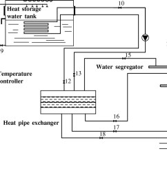 design and experimental testing of a ground source heat pump system based on energy saving solar collector journal of energy engineering vol 142 no 3 [ 1984 x 844 Pixel ]