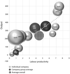 multifaceted productivity comparison of off site timber manufacturing strategies in mainland europe and the united kingdom journal of construction  [ 1008 x 1164 Pixel ]