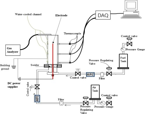 small resolution of effects of electrostatic voltage and polarity on diffusion controlled propane flame for enhanced efficiency journal of energy engineering vol 144 no 2