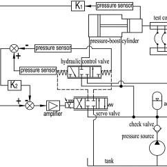 3 Wire Pressure Transducer Wiring Diagram 98 Mustang Alternator Hydraulic Schematic Data