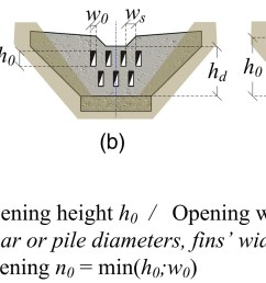 design of sediment traps with open check dams ii woody debris journal of hydraulic engineering vol 142 no 2 [ 2100 x 877 Pixel ]